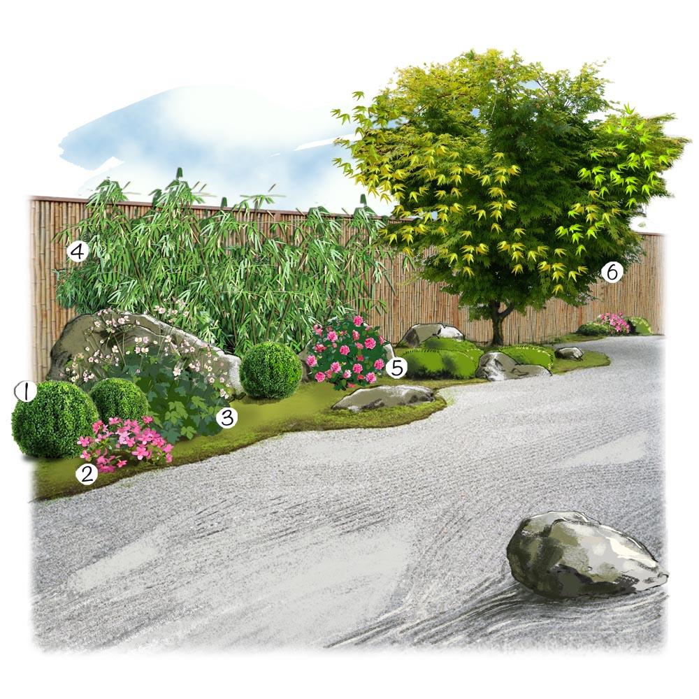 Bien aménager son jardin pour optimiser l\'espace – Travaux ...